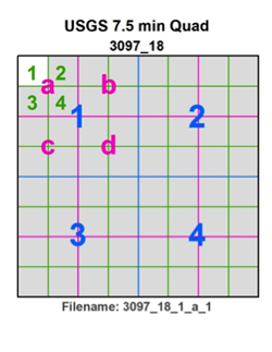 A diagram of the DOQQ grid system
