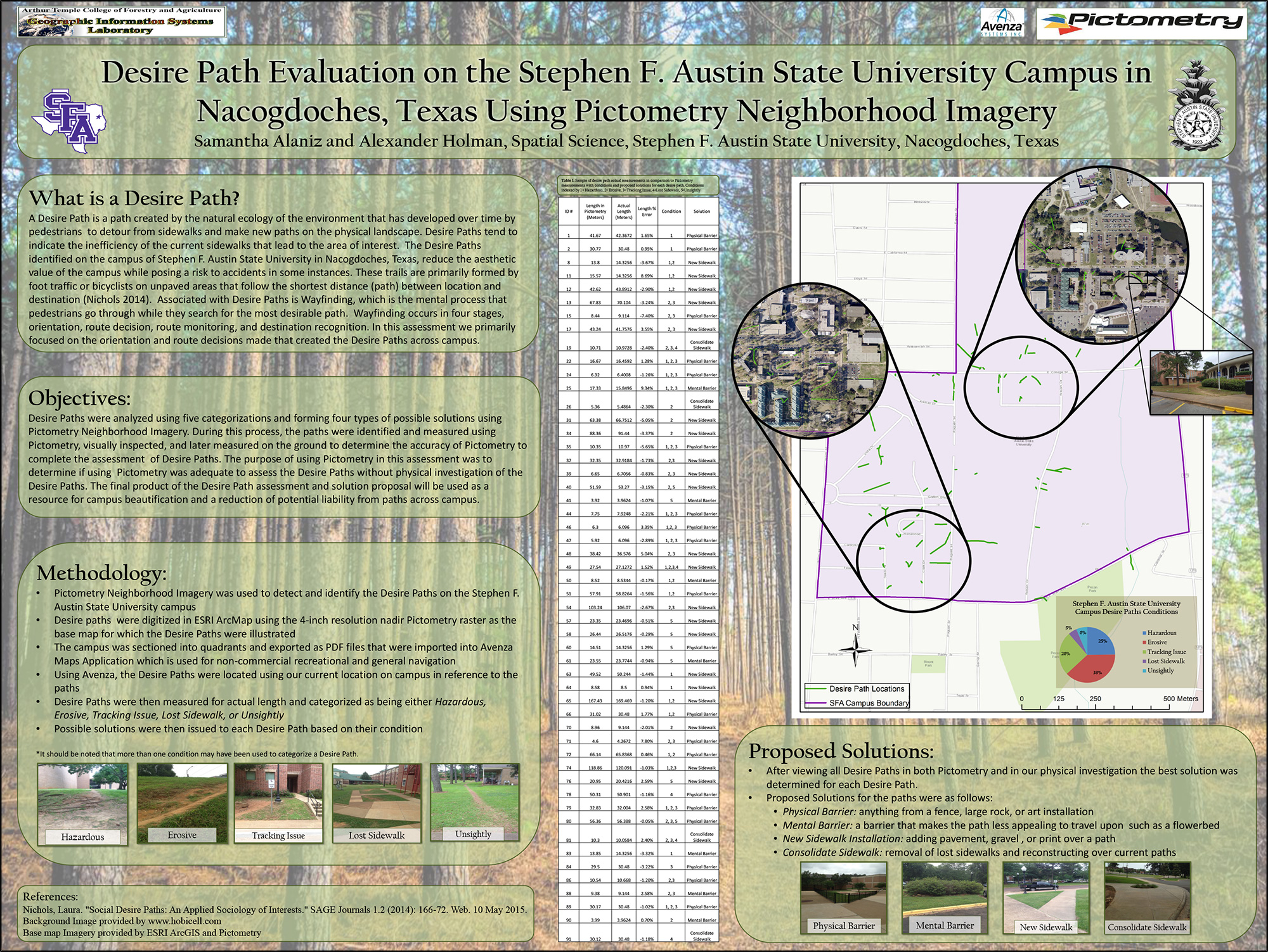A large preview of the Desire Path Evaluation on a University Campus image