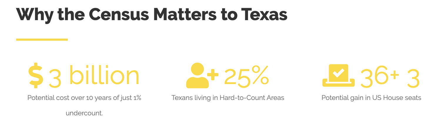 Why the Census Matters to Texas